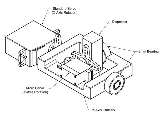 2-Axis Gimbal Diagram